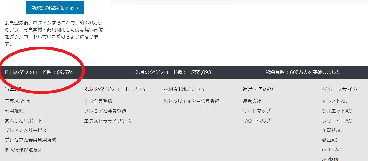 写真AC公式サイトで発表される前日の総ダウンロード数